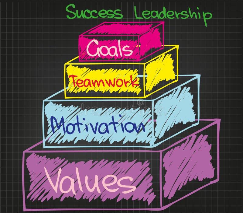 Мотивировка и успех бесплатная иллюстрация