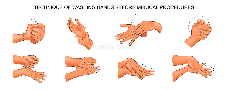 Моя руки перед медицинскими процедурами иллюстрация вектора