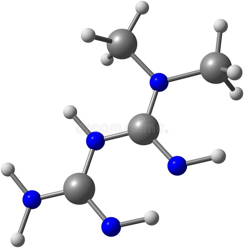 Молекула Metformin изолированная на белизне иллюстрация вектора