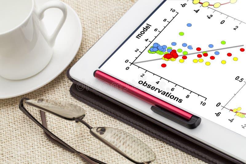 Модель и диаграмма сопоставления данных замечания на таблетке стоковая фотография