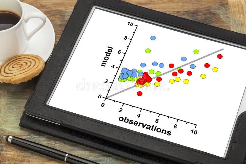 Модель и диаграмма сопоставления данных замечания стоковые изображения rf