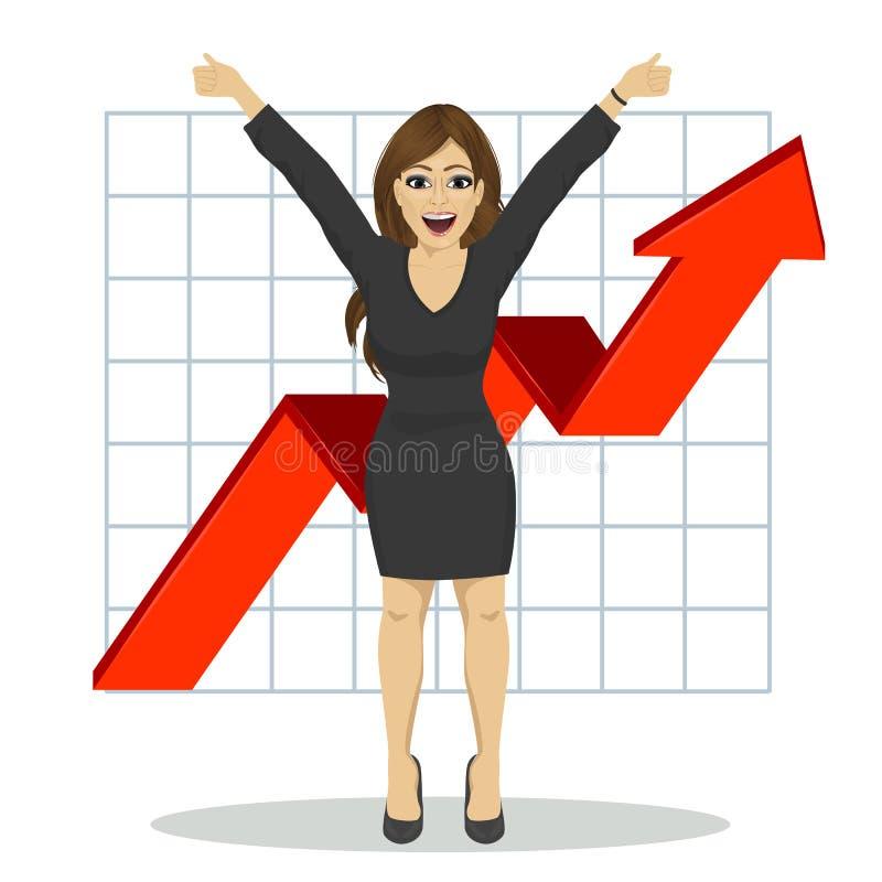 Молодая бизнес-леди при поднятые оружия Финансовая столбчатая диаграмма успеха растя вверх иллюстрация вектора