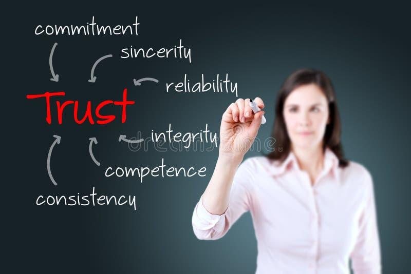 Молодая концепция здания доверия сочинительства бизнес-леди стоковое изображение