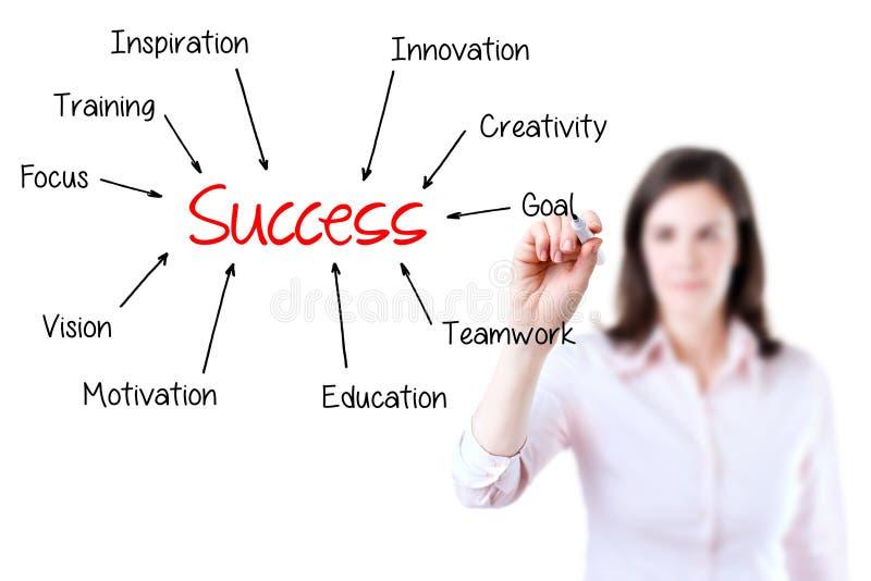 Молодая концепция успеха сочинительства бизнес-леди. стоковая фотография