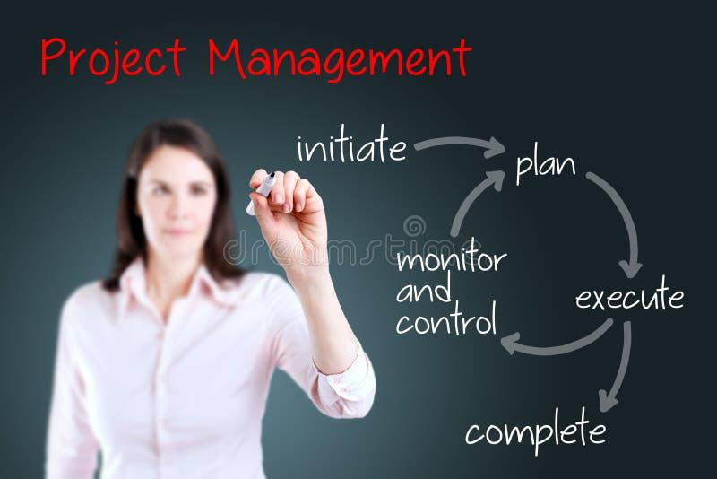 Молодой поток операций руководства проектом сочинительства бизнес-леди стоковое изображение