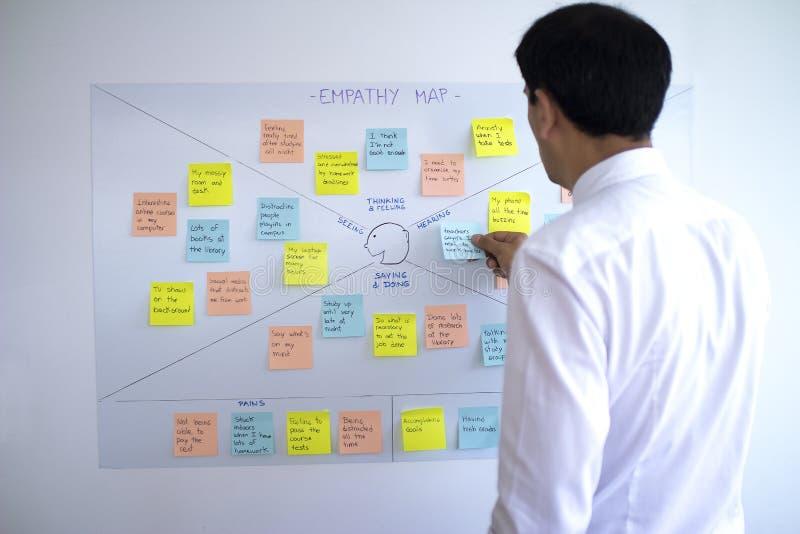 Мужской вставлять бизнесмена вывешивает его в карте сопереживания, методологии ux опыта потребителя стоковое изображение