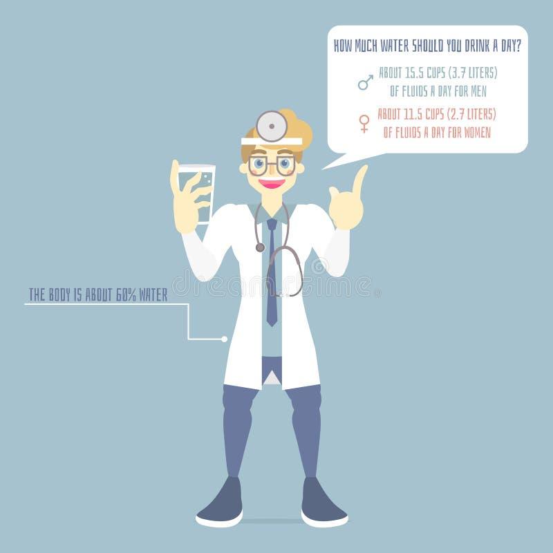 Мужской провайдер медицинских услуг медицинский с насколько воды должны вы выпиваете в день, здоровая концепция доктора для больн иллюстрация штока