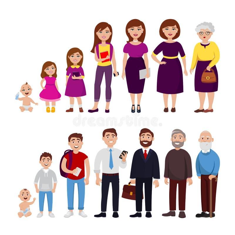 Мужчина и женский жизненный цикл от детства к иллюстрации вектора старости плоской Жизнерадостные милые изолированные персонажи и иллюстрация штока