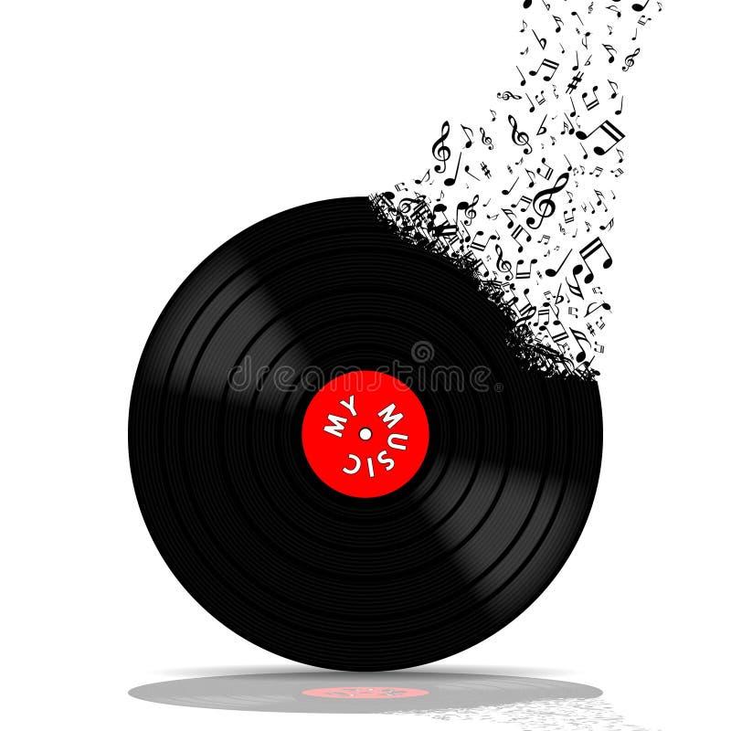 Музыка показател-LP винила иллюстрация вектора