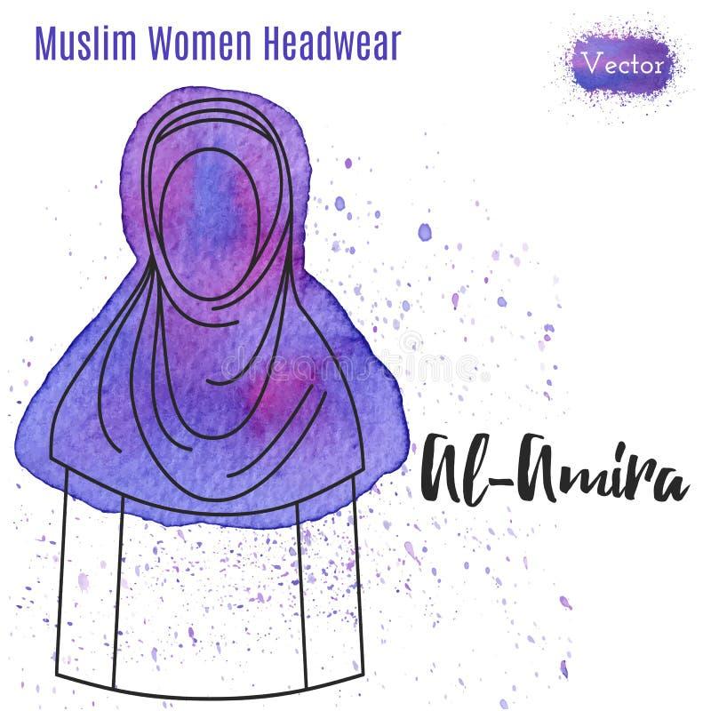 Мусульмане, исламский женский headgear бесплатная иллюстрация