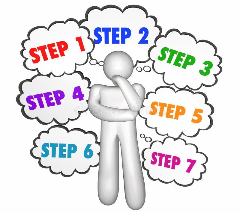 Мысль отростчатых инструкций шагов заволакивает мыслитель бесплатная иллюстрация