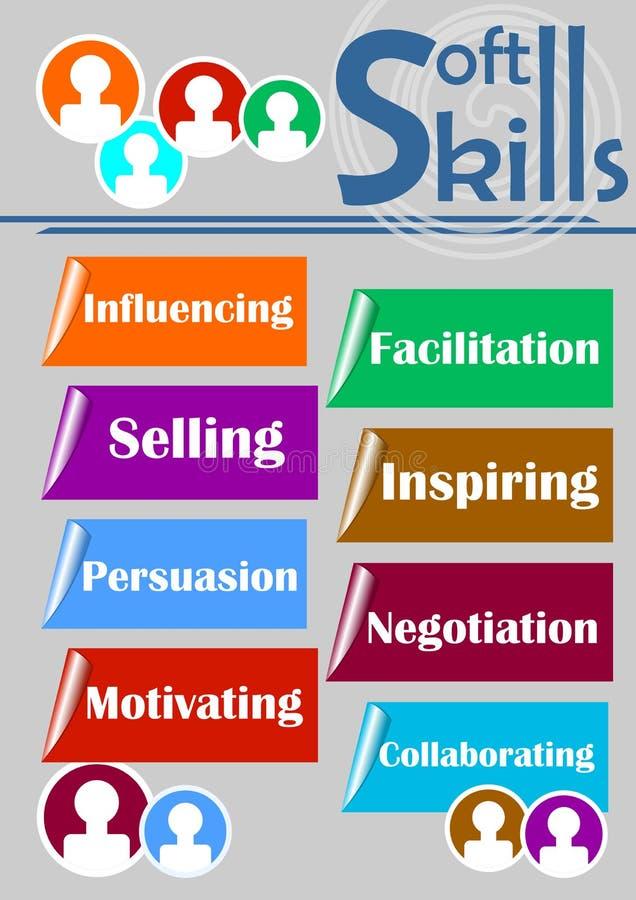 Мягкая тема навыков с ярлыками - влияющ на, упрощение, продажа, воодушевляя, уговор, переговоры, мотируя бесплатная иллюстрация
