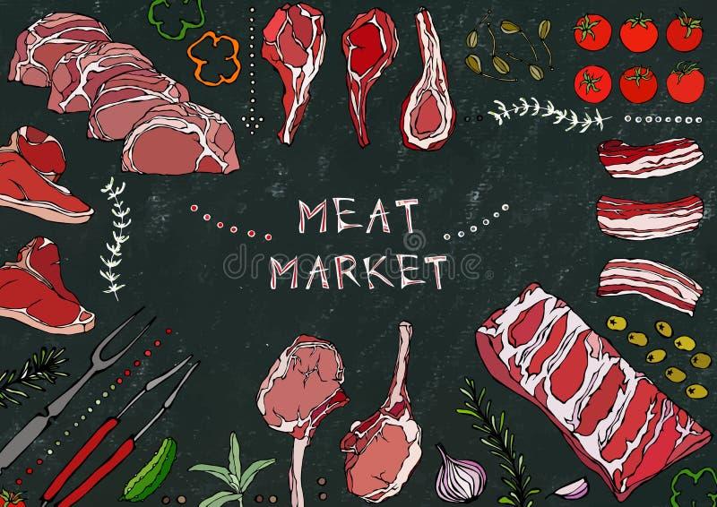 Мясной рынок Отрезки мяса - говядина, свинина, овечка, стейк, бескостный оковалок, жаркое нервюр, поясница и отбивные котлеты нер иллюстрация вектора