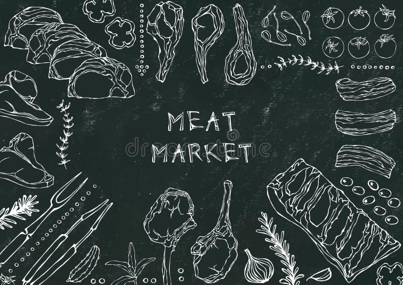 Мясной рынок Отрезки мяса - говядина, свинина, овечка, стейк, бескостный оковалок, жаркое нервюр, поясница и отбивные котлеты нер иллюстрация штока