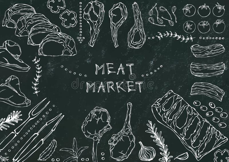 Мясной рынок Отрезки мяса - говядина, свинина, овечка, стейк, бескостный оковалок, жаркое нервюр, поясница и отбивные котлеты нер бесплатная иллюстрация