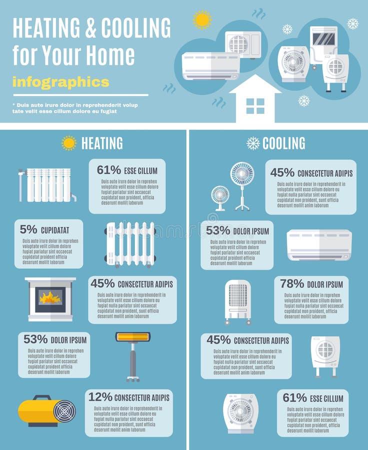 Нагревая и охлаждая infographics бесплатная иллюстрация