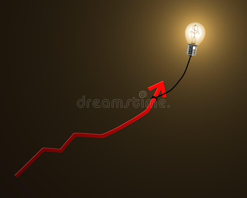 Накаляя лампа раздувает с символом денег внутри красного цвета роста смертной казни через повешение иллюстрация штока
