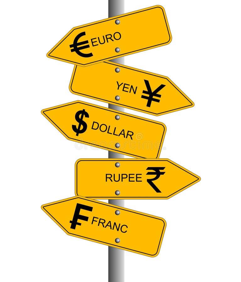 Направление валюты стоковые изображения