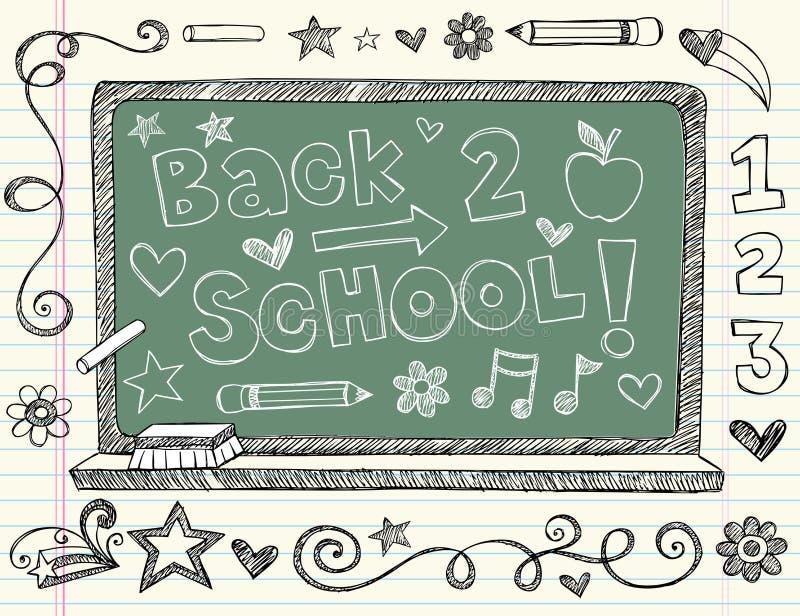 Нарисованный вручную схематичная задняя часть к Doodles школы иллюстрация штока