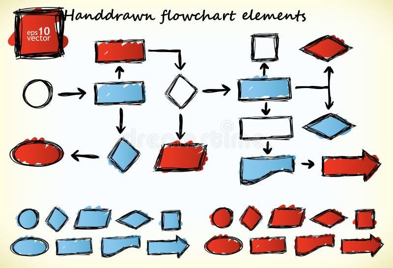 Нарисованный вручную схема технологического процесса иллюстрация вектора