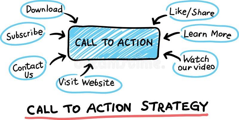 Нарисованный рукой чертеж whiteboard концепции - призыв к действию иллюстрация вектора