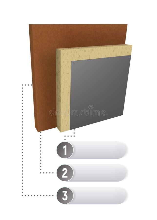 Наслаивает схему термоизоляции стены иллюстрация штока