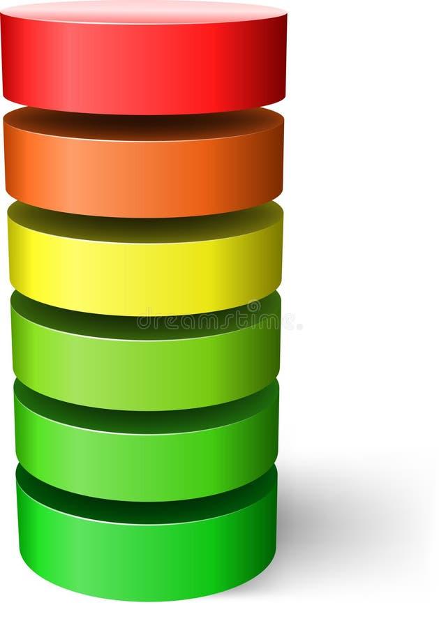 наслоенный цилиндр иллюстрация штока