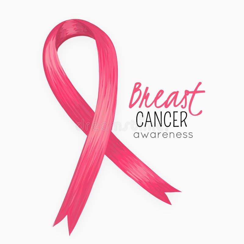 Национальный месяц осведомленности рака молочной железы розовая тесемка октябрь Здоровье женщин Женское заболевание онкология иллюстрация штока