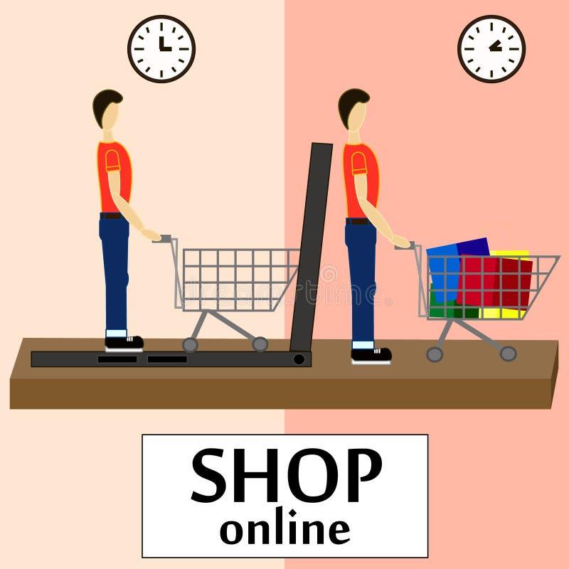 На линии магазине Продажа, компьтер-книжка с тентом, людьми покупая вещество с компьтер-книжкой, ходит по магазинам дома иллюстрация штока