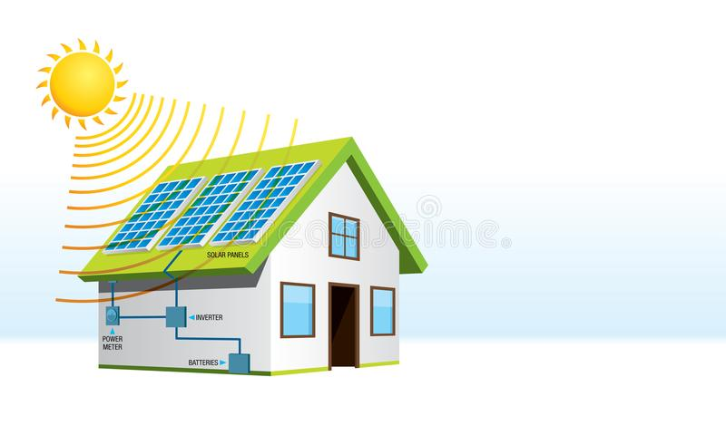 Небольшой дом с установкой солнечной энергии с именами элементов системы в белой предпосылке энергия способная к возрождению иллюстрация штока