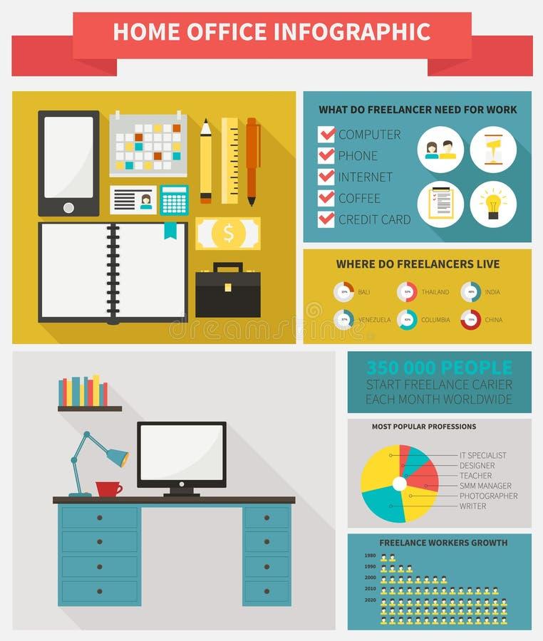 Независимое infographic бесплатная иллюстрация