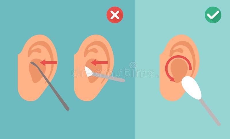 Неправильный и правый путь для очищать ухо, вектор бесплатная иллюстрация