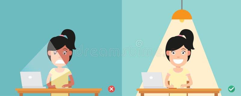Неправильный и правый для правильного освещения в иллюстрации комнаты иллюстрация вектора