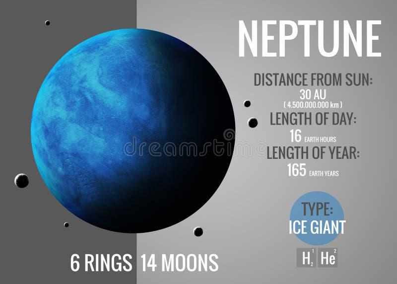 Нептун - Infographic представляет одно из солнечного иллюстрация штока