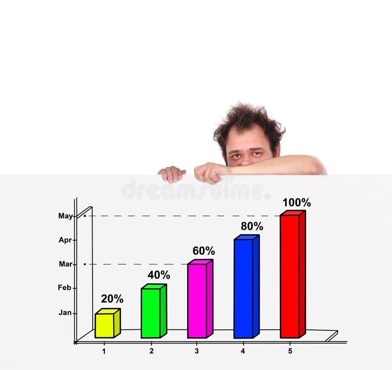 Несчастные люди и диаграмма иллюстрация штока