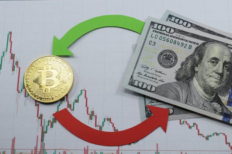 Неустойчивое bitcoin валюты, падая и поднимая в цену стоковые фото