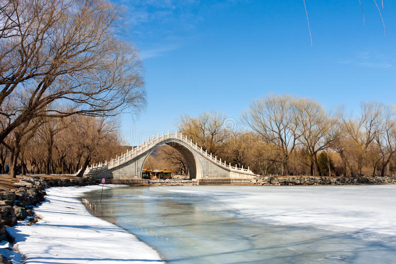 нефрит фарфора моста пояса Пекин стоковая фотография rf