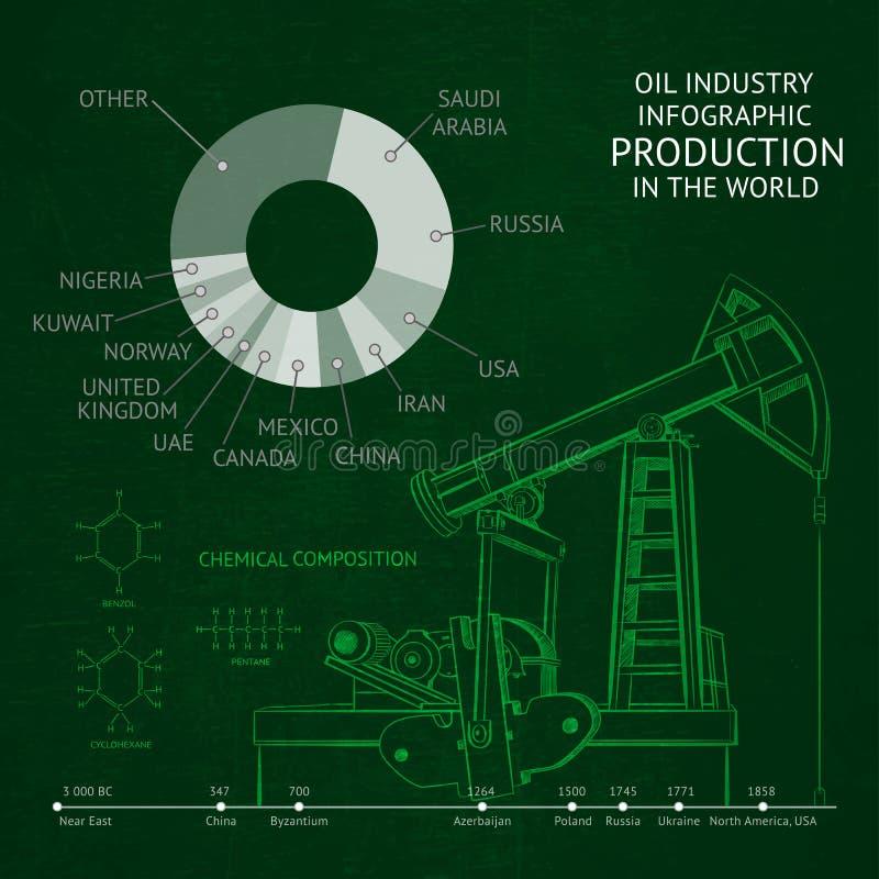 Download Нефтяная вышка infographic иллюстрация вектора. иллюстрации насчитывающей конструкция - 41661314