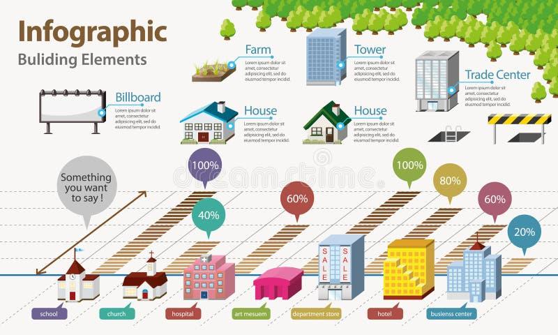 Недвижимость Infographic иллюстрация штока