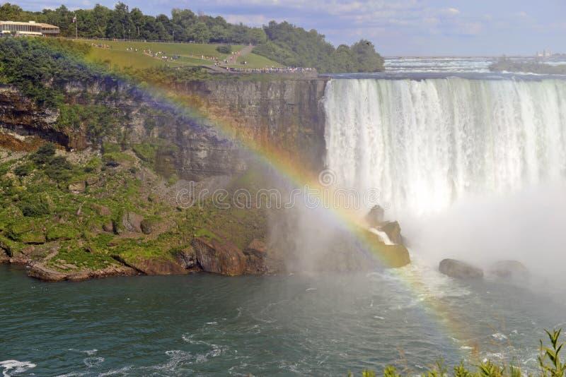 Ниагарский Водопад, гранича Канада и штат Нью-Йорк стоковые изображения rf