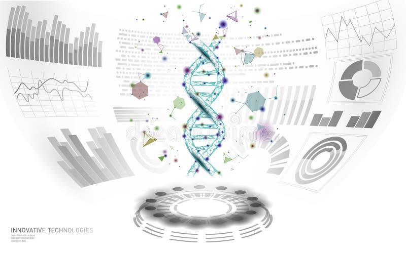 низкий поли дисплей ДНК HUD UI генотерапии 3D Будущая полигональная линия здоровый голубой абстрактный геном пункта треугольника  иллюстрация штока