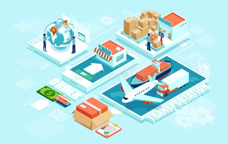 Новаторская современная умная индустрия: онлайн заказ, автоматизированная сеть снабжения доставки бесплатная иллюстрация