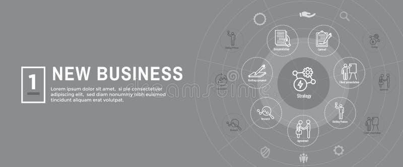 Новые знамя заголовка сети бизнес-процесса/набор значка иллюстрация вектора