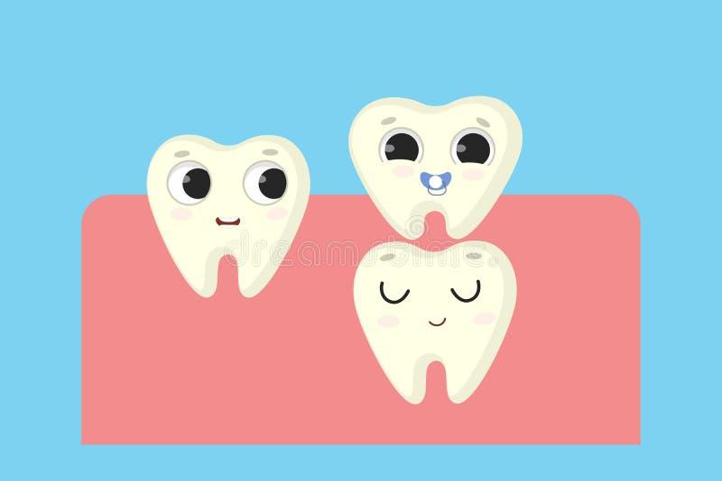Новый зуб молока бесплатная иллюстрация