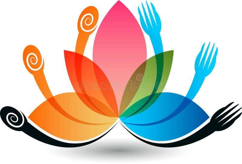 обвалите в сухарях вызвано режущ ресторан фото mrcajevci мяса логоса kupusijada еды празднества 6 таблиц принято иллюстрация вектора
