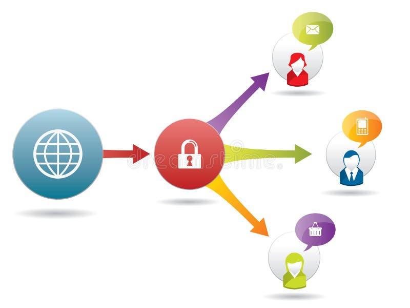 Обеспеченность интернет-связи иллюстрация вектора