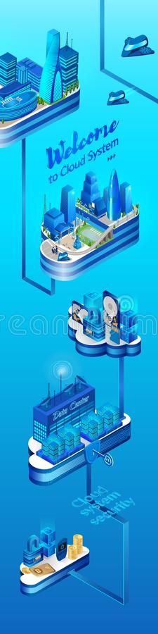 Обеспеченный облачной системой вектор центра данных равновеликий бесплатная иллюстрация