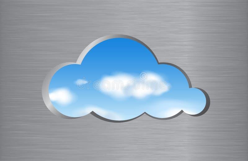Облако вычисляя абстрактную принципиальную схему бесплатная иллюстрация