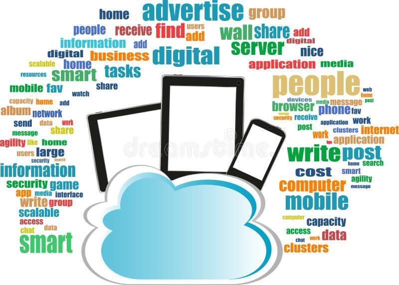 облако вычисляя таблетку цифрового телефона ПК франтовскую бесплатная иллюстрация