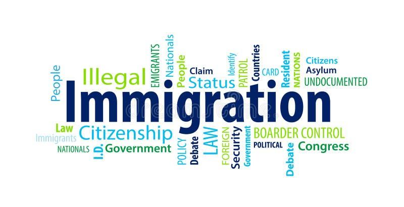 Облако иммиграционного слова иллюстрация вектора